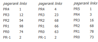 Notice the Quality PR4 & PR5 Links
