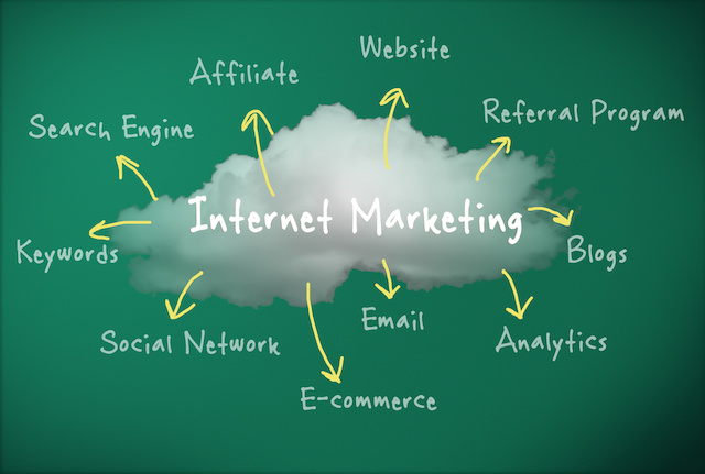 Top Advantages of Internet Marketing - Why You MUST Use This