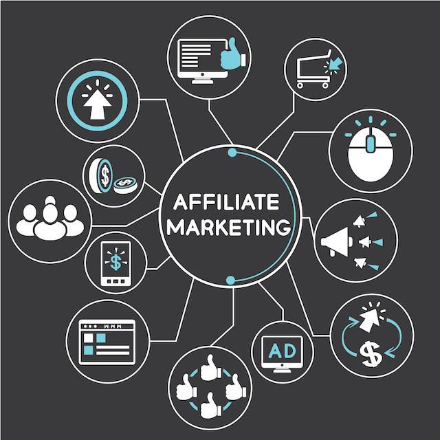 Affiliate marketing companies in bangalore openings