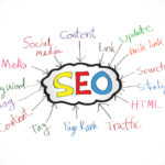 effective internet marketing