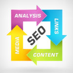 seo ranking tools